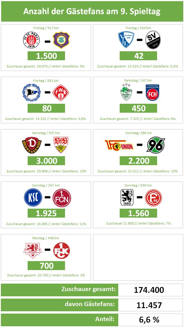 liga2 online