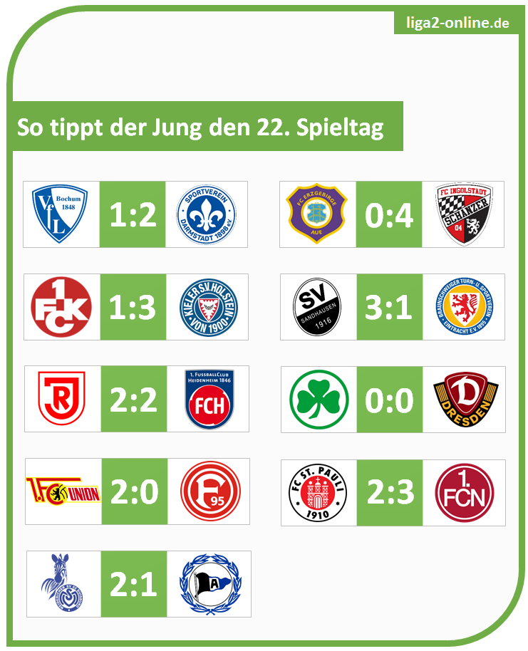 2 liga online