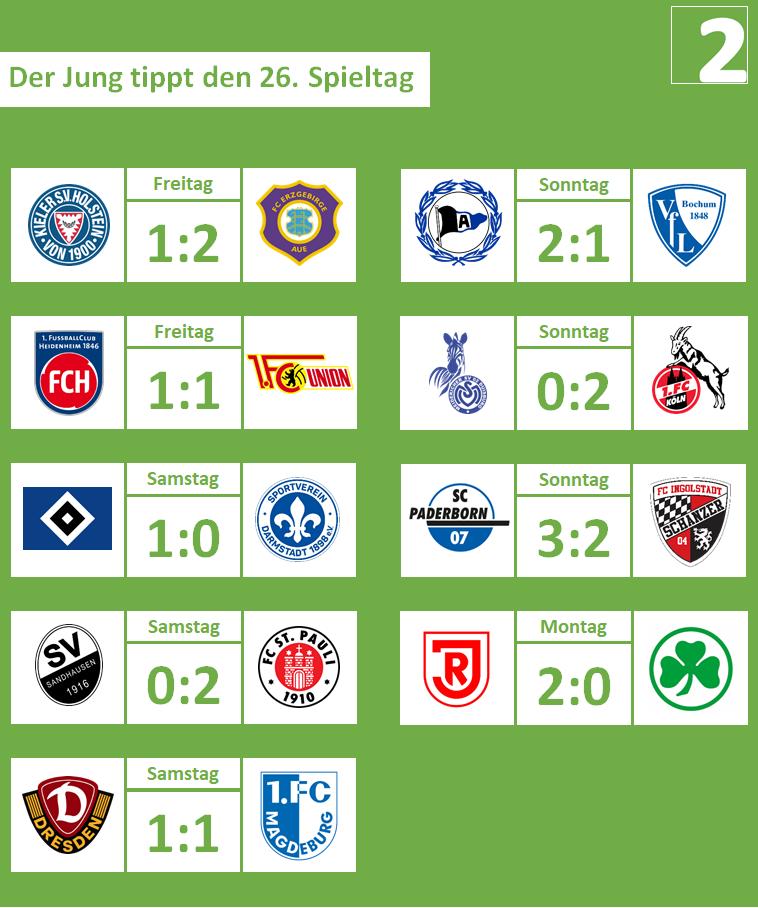 26. Spieltag, 2018-19