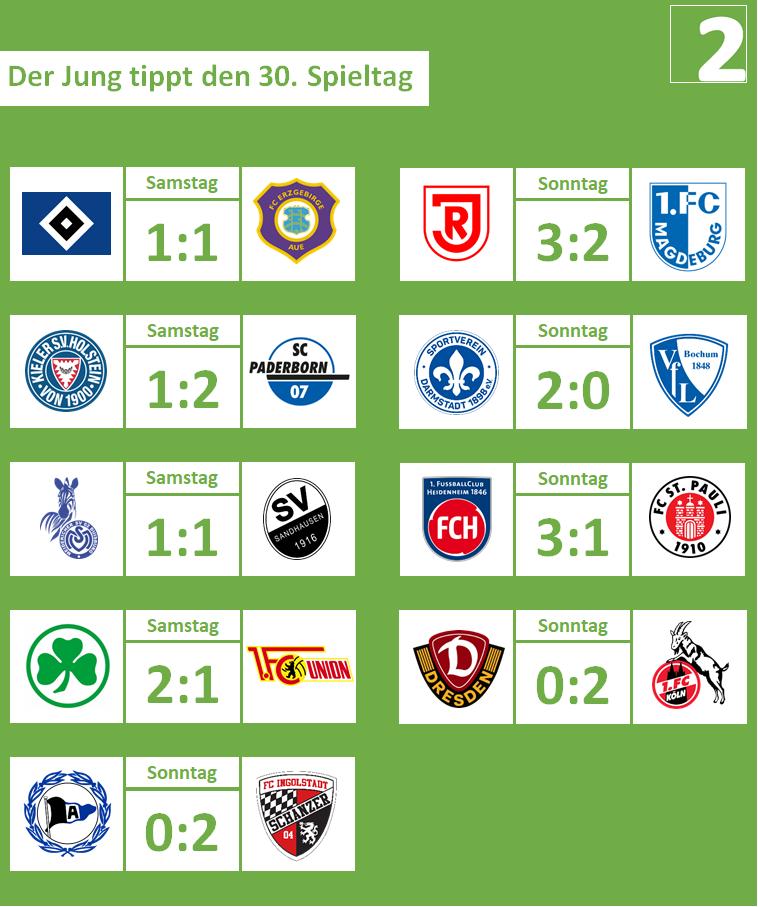 30. Spieltag, 2018-19