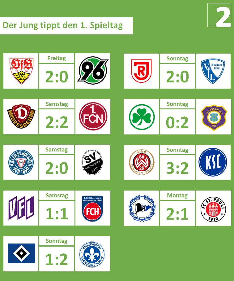 01. Spieltag, 2010-20