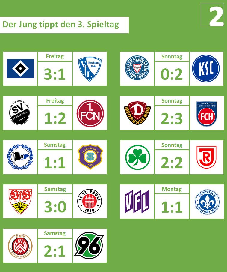 03. Spieltag, 2019-20